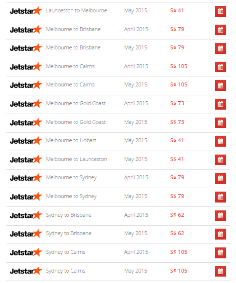 Promo Jetstar Celebration Easter April 2015 1