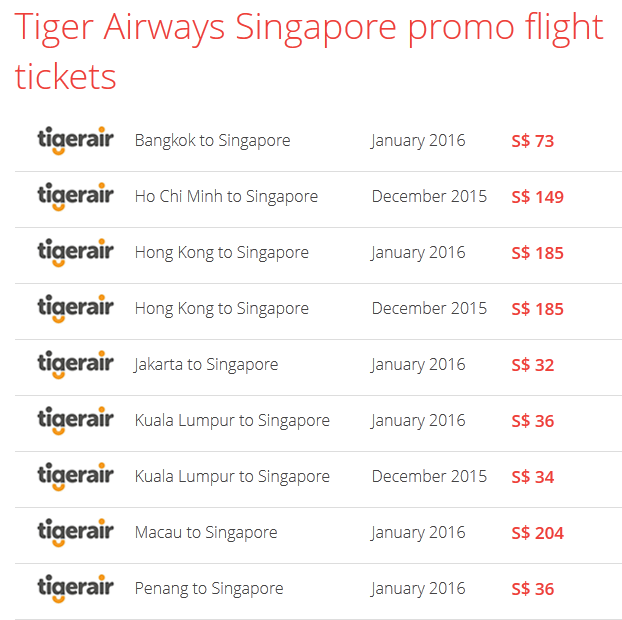 Tiger promo on Airpaz 3 december 2015