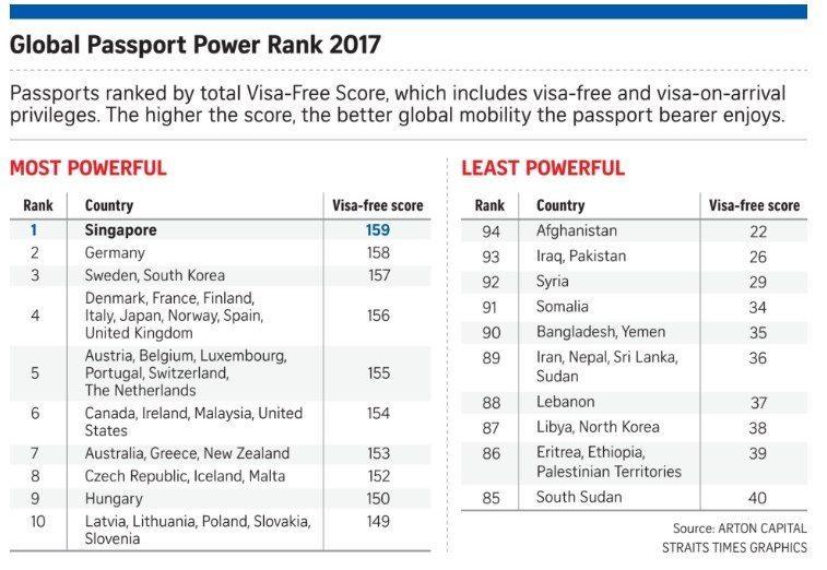 global-passport