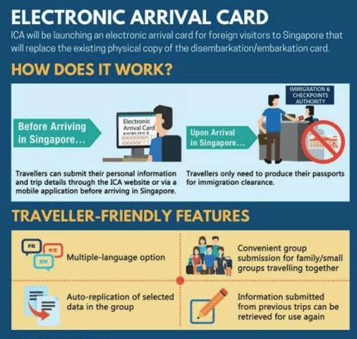 arrival-card