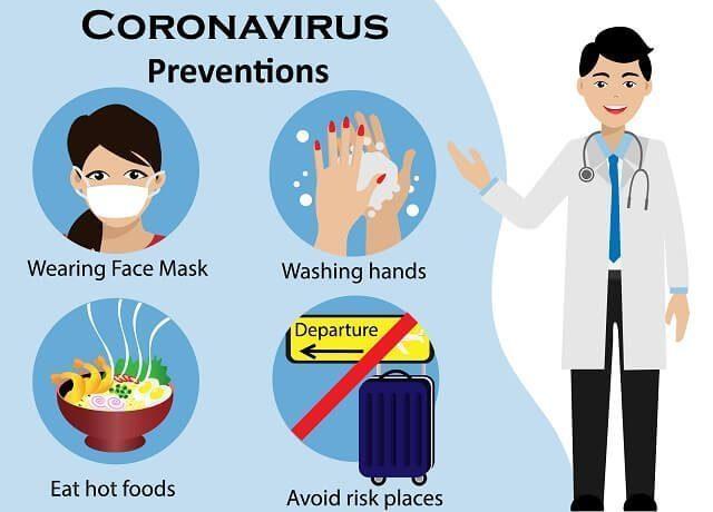 coronavirus preventions