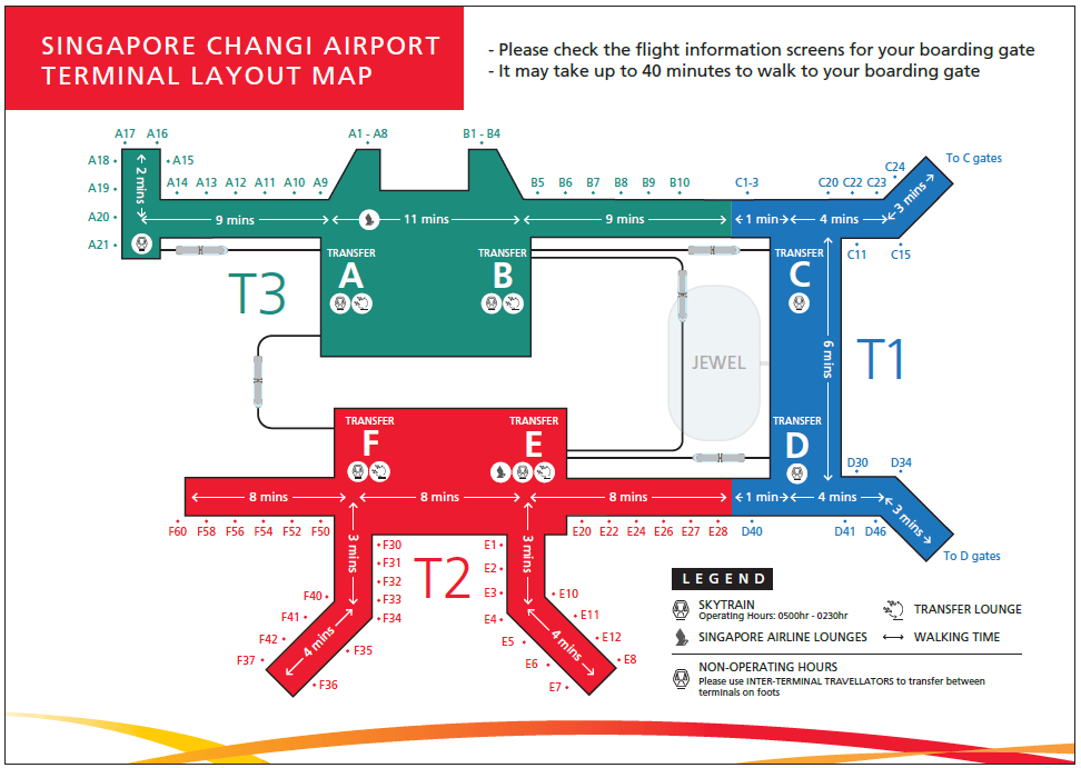 Changes to the Airport
